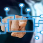 Learn How is Technology Influencing The Business Process Operations